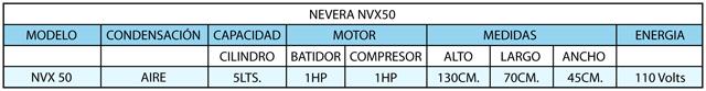 TABLA ESPEC NVX50