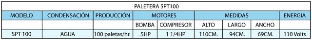 TABLA ESPEC Paletera spt100
