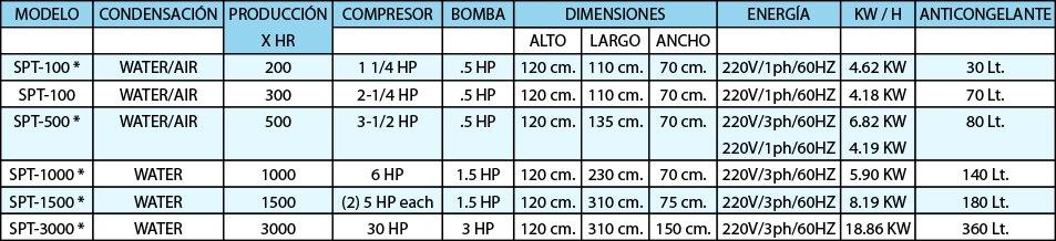 TABLA ESPEC paleteras
