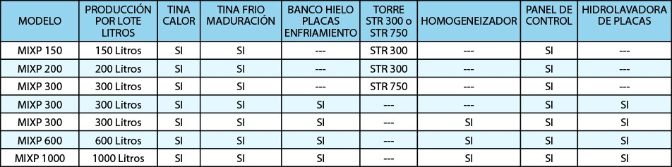 TABLA ESPEC TORRES