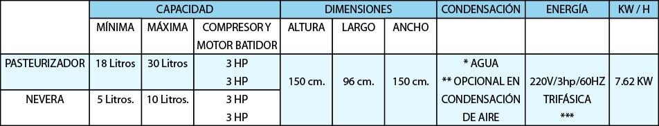 TABLA ESPEC dualmaster